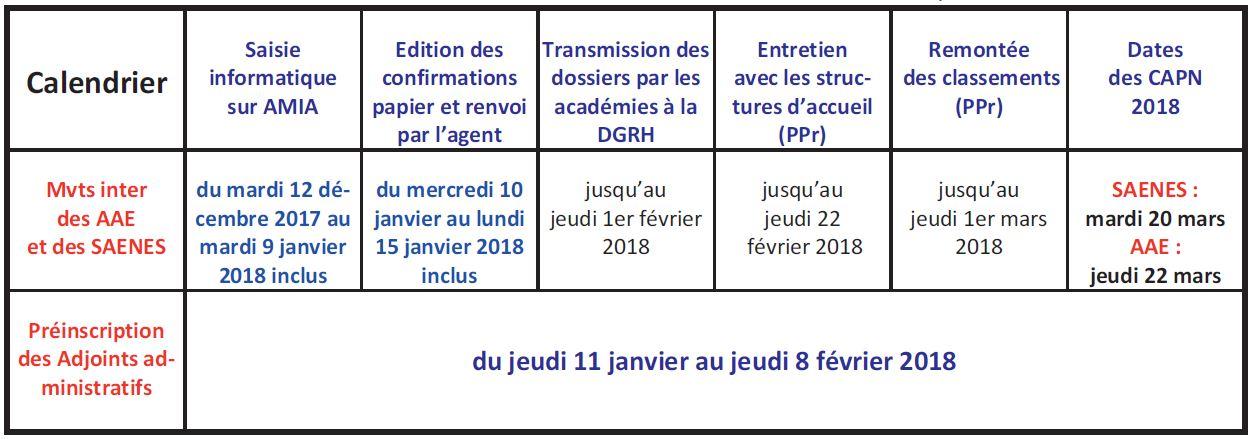 calendrier 2018 des opérations de mouvement